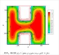 تحقیق درس CFD با موضوع حل عددی جریان تراکم ناپذیر درون کانال با مقطع H شکل