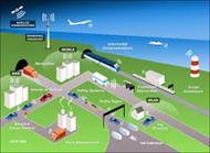 پاو وینت طراحی سیستم های حمل و نقل